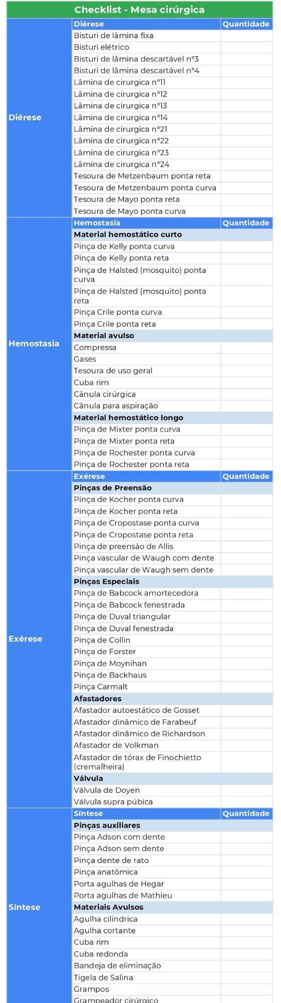 como montar mesa cirurgica checklist
